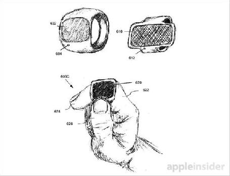 Apple travaille sur une bague connectée