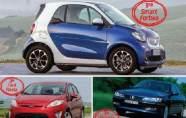 Les voitures de moyenne gamme sont les...